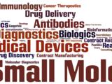 Biotech word cloud